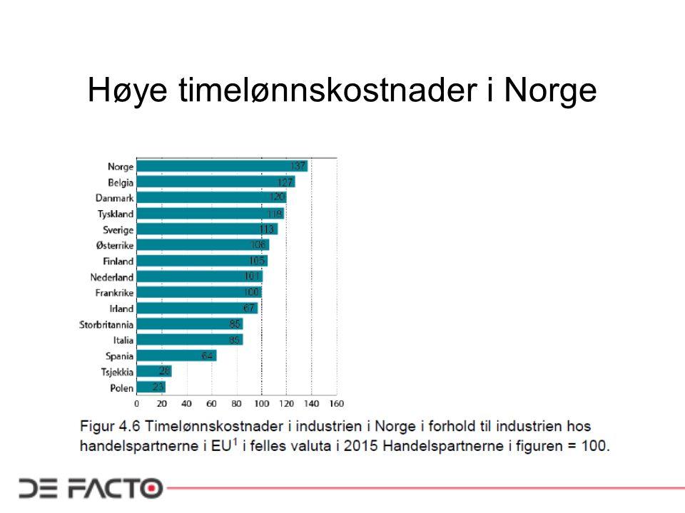 Høye timelønnskostnader i Norge