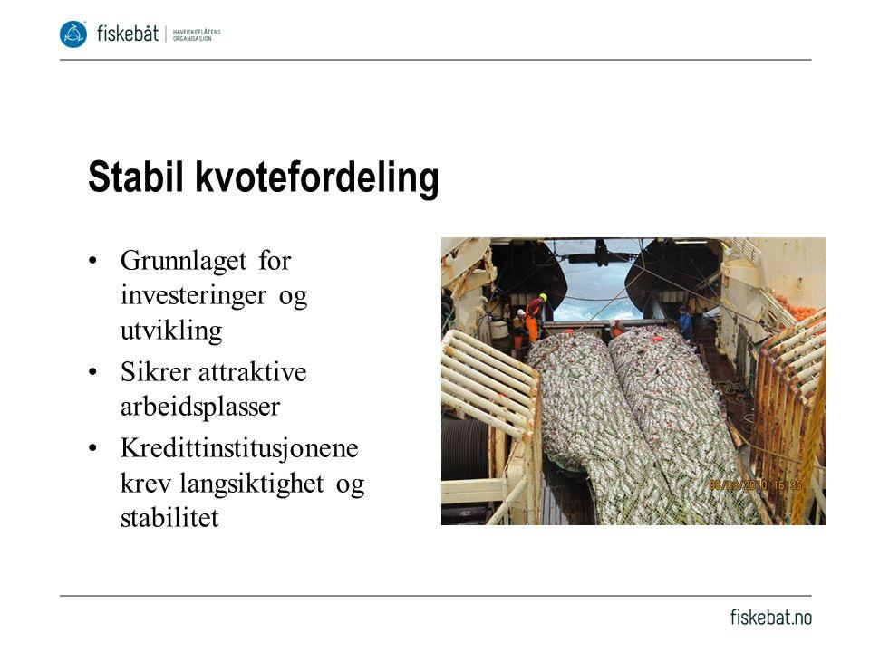 Informasjon www.fiskebat.no Følg oss også på Facebook og Twitter