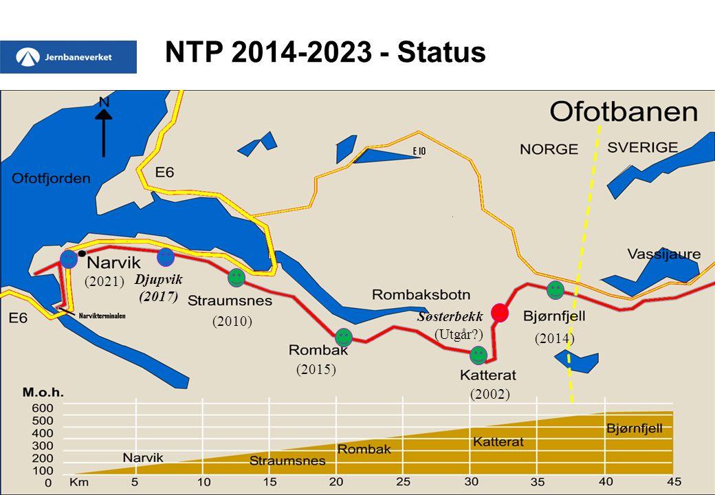NTP 2014-2023 - Status Søsterbekk Djupvik (2017) (2010) (2015) (2002) (2014) (2021) (Utgår )