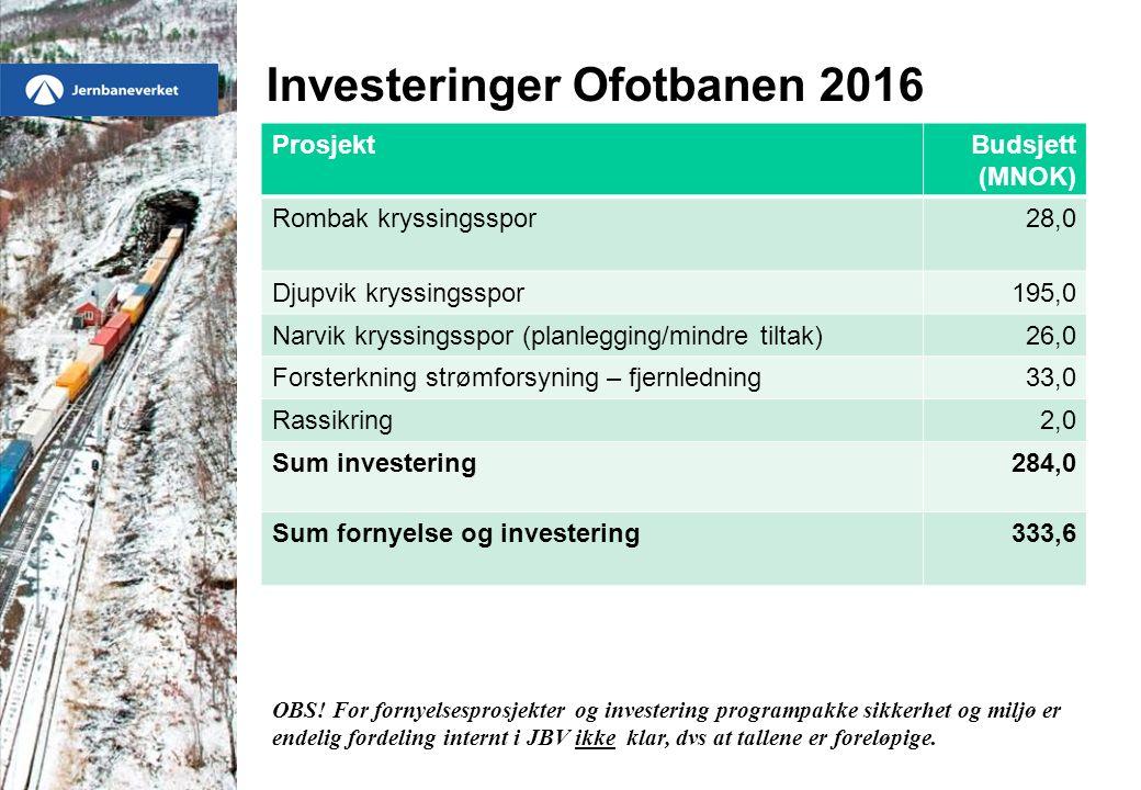 Investeringer Ofotbanen 2016 ProsjektBudsjett (MNOK) Rombak kryssingsspor28,0 Djupvik kryssingsspor195,0 Narvik kryssingsspor (planlegging/mindre tiltak)26,0 Forsterkning strømforsyning – fjernledning33,0 Rassikring2,0 Sum investering284,0 Sum fornyelse og investering333,6 OBS.