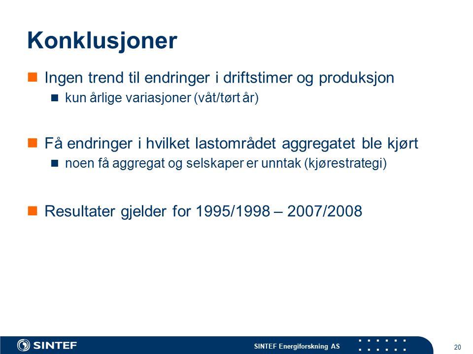 SINTEF Energiforskning AS 20 Konklusjoner Ingen trend til endringer i driftstimer og produksjon kun årlige variasjoner (våt/tørt år) Få endringer i hvilket lastområdet aggregatet ble kjørt noen få aggregat og selskaper er unntak (kjørestrategi) Resultater gjelder for 1995/1998 – 2007/2008