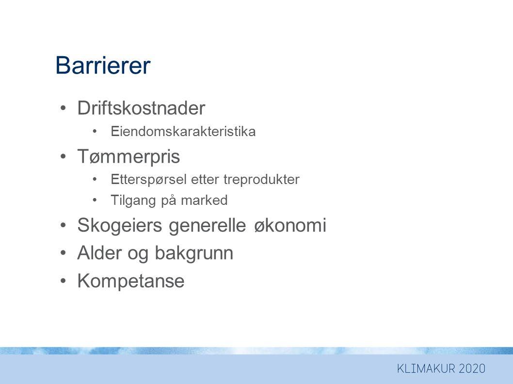 Barrierer Driftskostnader Eiendomskarakteristika Tømmerpris Etterspørsel etter treprodukter Tilgang på marked Skogeiers generelle økonomi Alder og bak