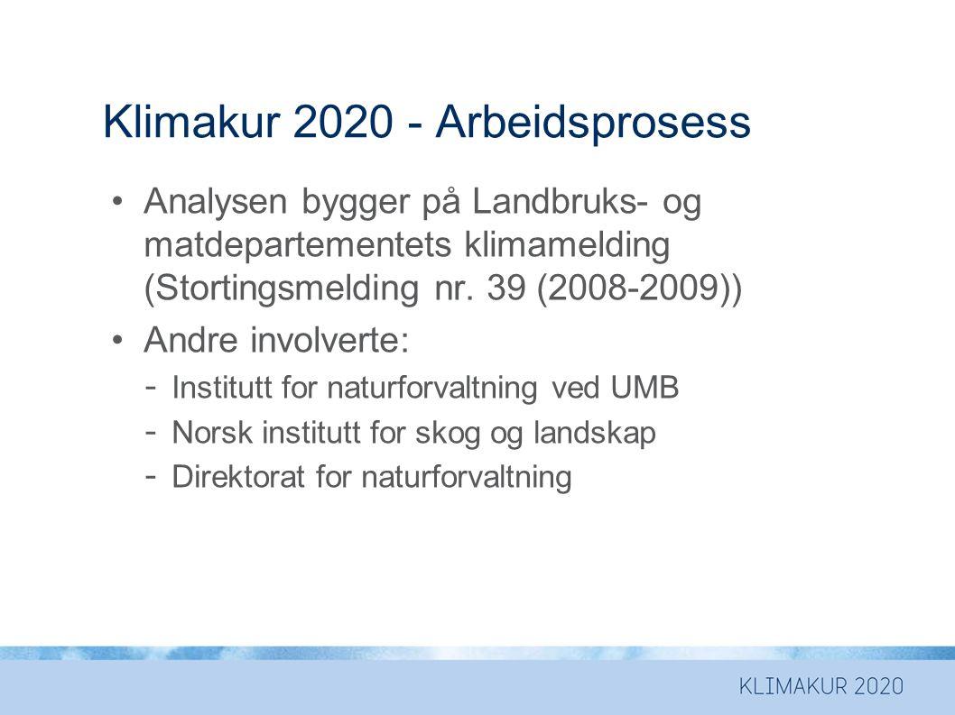 Klimakur 2020 - Arbeidsprosess Analysen bygger på Landbruks- og matdepartementets klimamelding (Stortingsmelding nr. 39 (2008-2009)) Andre involverte: