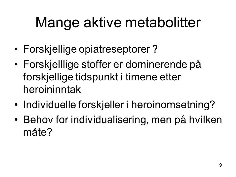 9 Mange aktive metabolitter Forskjellige opiatreseptorer .