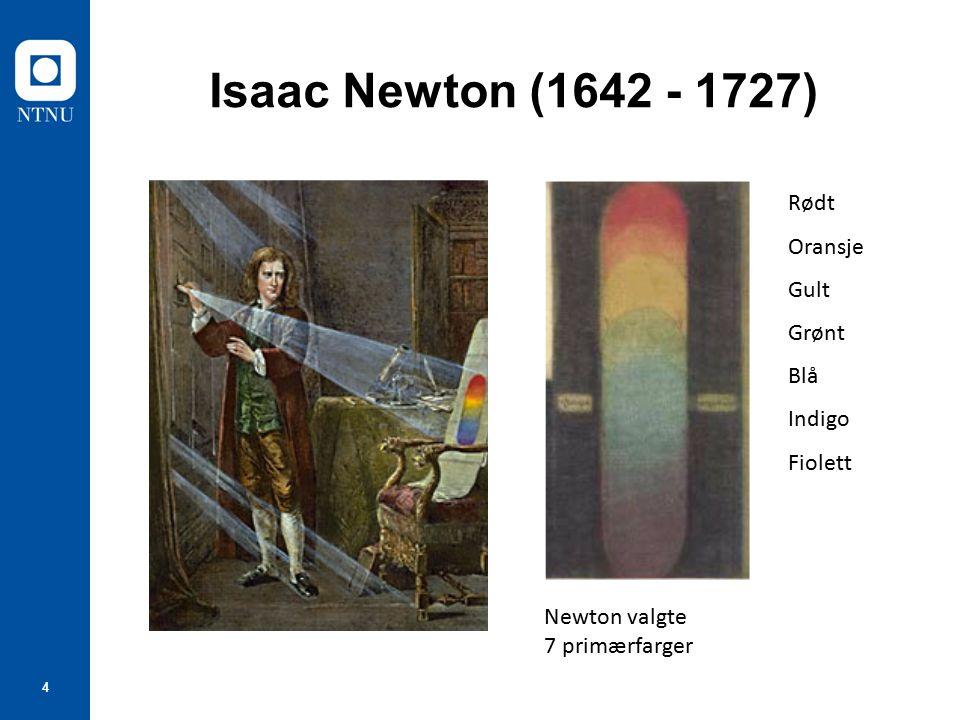 5 Newtons hypotese Det ser ut som om hvitt lys er sammensatt av sju farger.