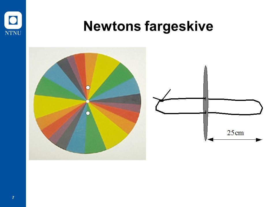 8 Antar at Newton konkluderte med: Grunnlaget for farger finnes hos lyset, men at fargene likevel oppstår i vårt hode, men at det er en entydig sammenheng mellom lysets beskaffenhet og den fargen vi ser.