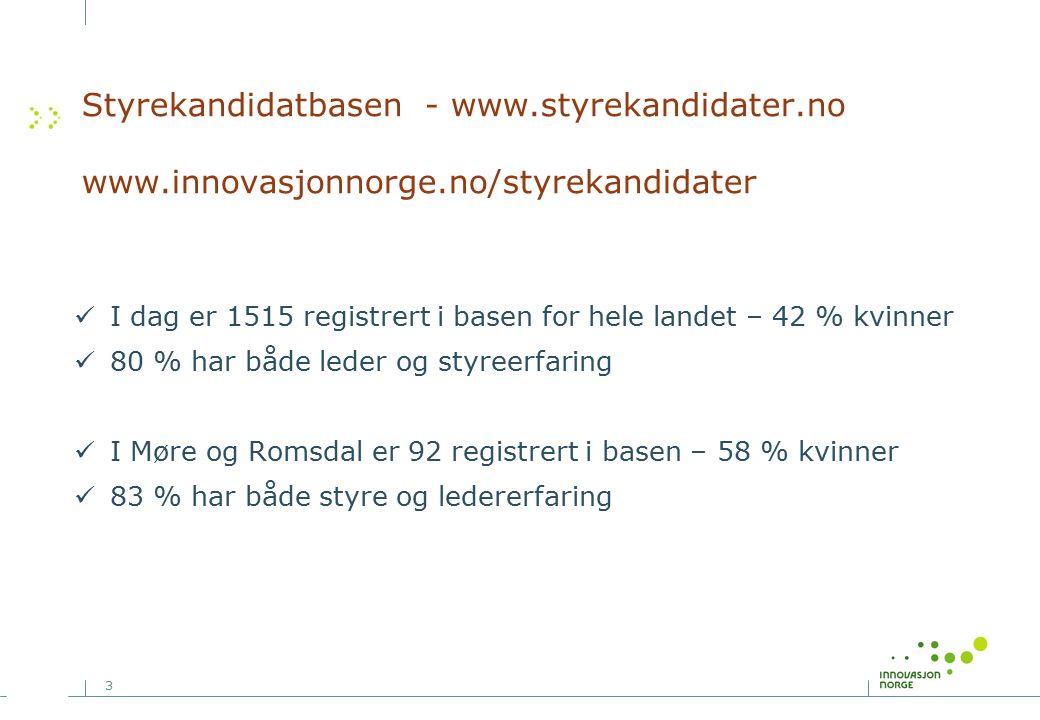 3 Styrekandidatbasen - www.styrekandidater.no www.innovasjonnorge.no/styrekandidater I dag er 1515 registrert i basen for hele landet – 42 % kvinner 80 % har både leder og styreerfaring I Møre og Romsdal er 92 registrert i basen – 58 % kvinner 83 % har både styre og ledererfaring