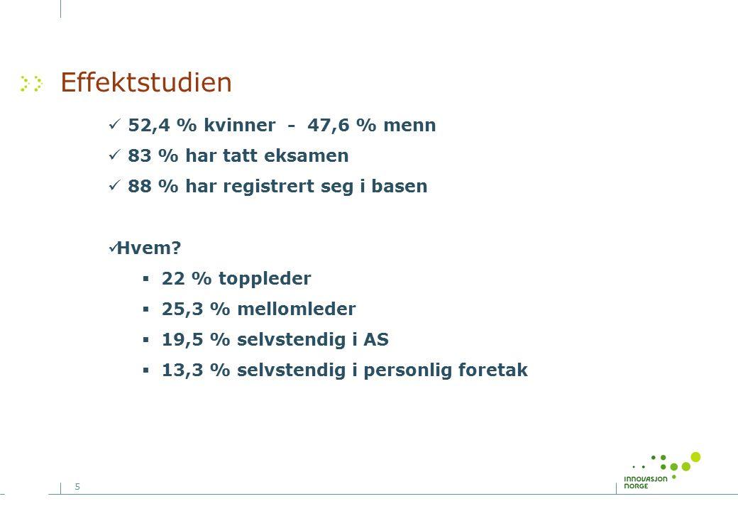5 Effektstudien 52,4 % kvinner - 47,6 % menn 83 % har tatt eksamen 88 % har registrert seg i basen Hvem.