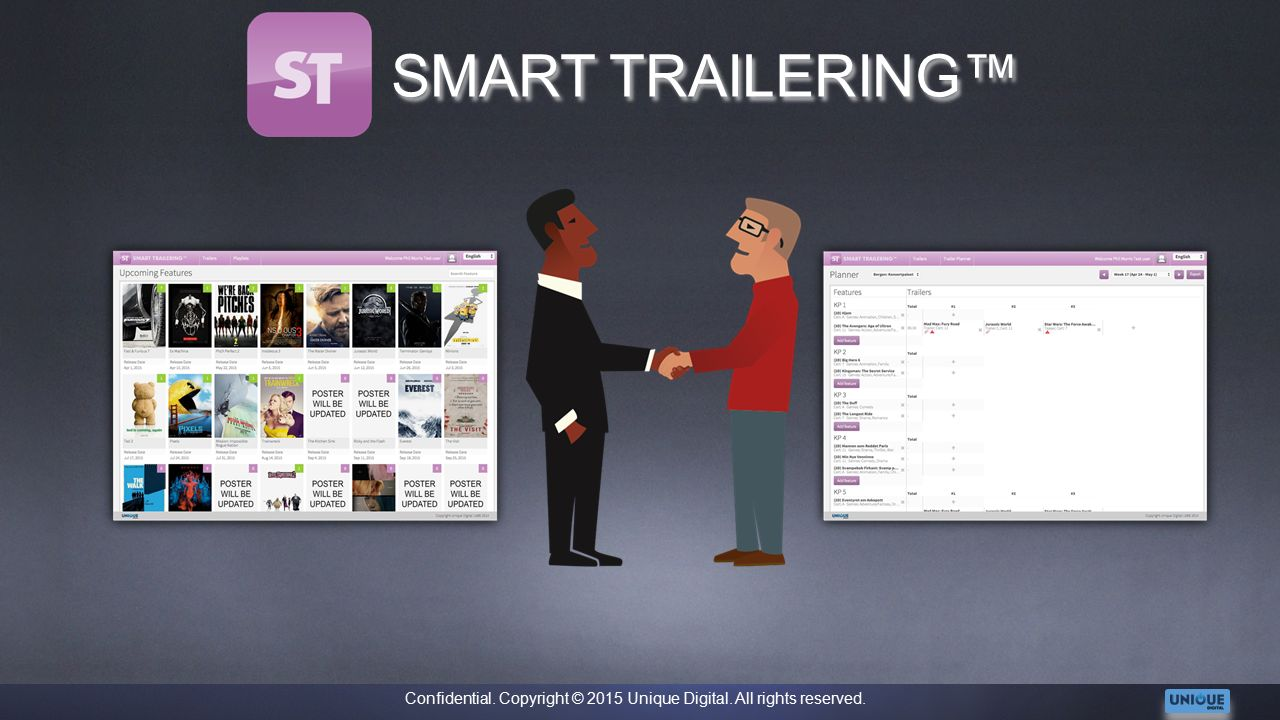 Confidential. Copyright © 2015 Unique Digital. All rights reserved. SMART TRAILERING™