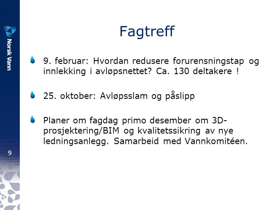 10 Nordisk kontakt Arrangement av møte med avløpskomitéene i våre nordiske søsterorganisasjoner 13.-14.