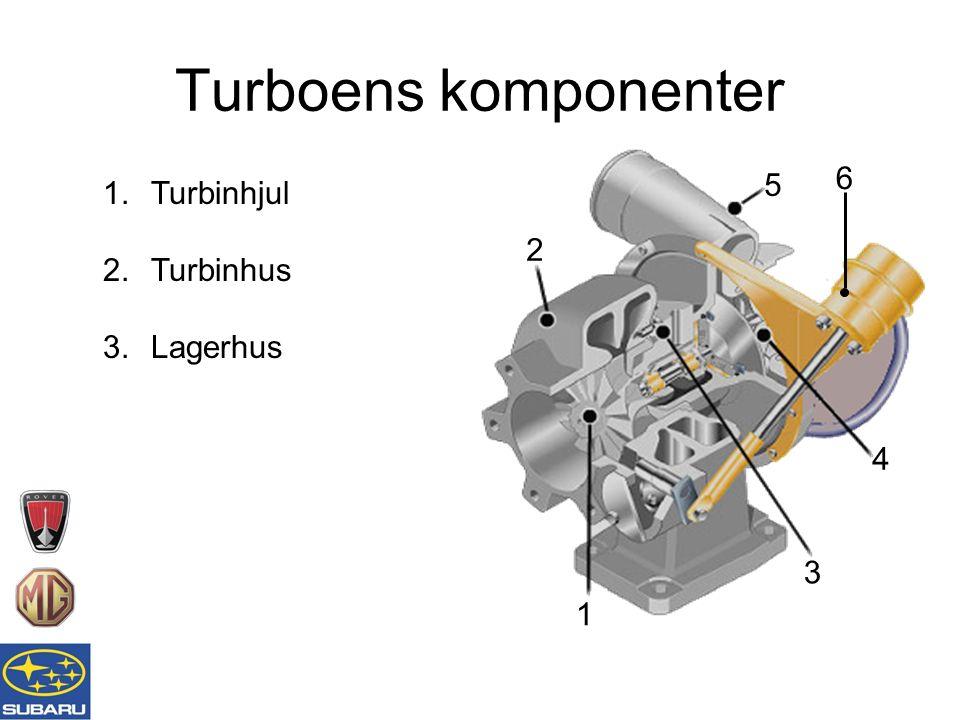 1 2 3 4 5 1.Turbinhjul 2.Turbinhus 3.Lagerhus 6 Turboens komponenter