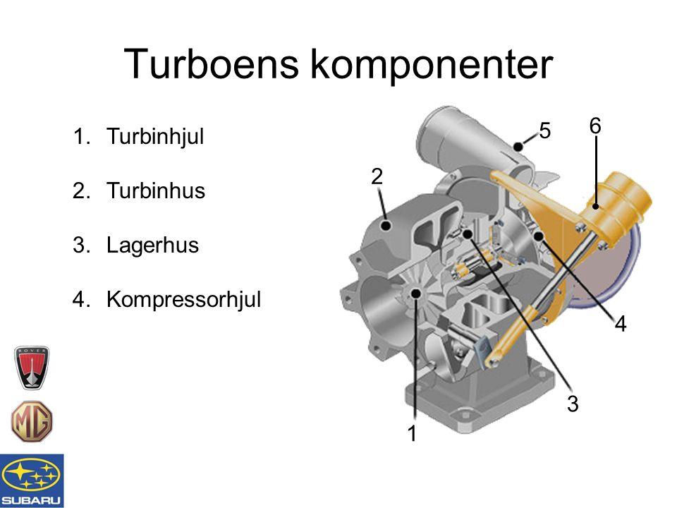 1 2 3 4 5 1.Turbinhjul 2.Turbinhus 3.Lagerhus 4.Kompressorhjul 6 Turboens komponenter