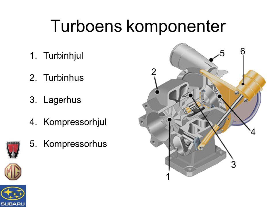 1 2 3 4 5 1.Turbinhjul 2.Turbinhus 3.Lagerhus 4.Kompressorhjul 5.Kompressorhus 6 Turboens komponenter