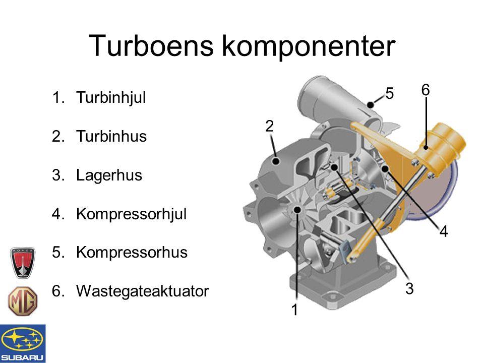 1 2 3 4 5 1.Turbinhjul 2.Turbinhus 3.Lagerhus 4.Kompressorhjul 5.Kompressorhus 6.Wastegateaktuator 6 Turboens komponenter