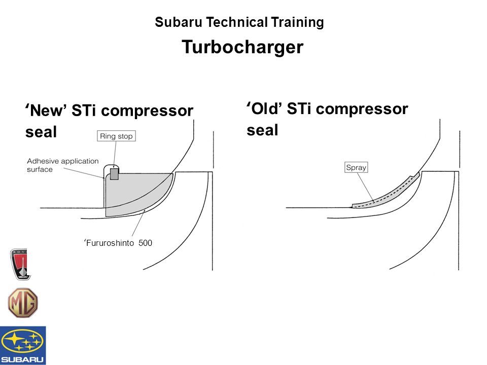 Subaru Technical Training Turbocharger 'New' STi compressor seal 'Old' STi compressor seal 'Fururoshinto 500
