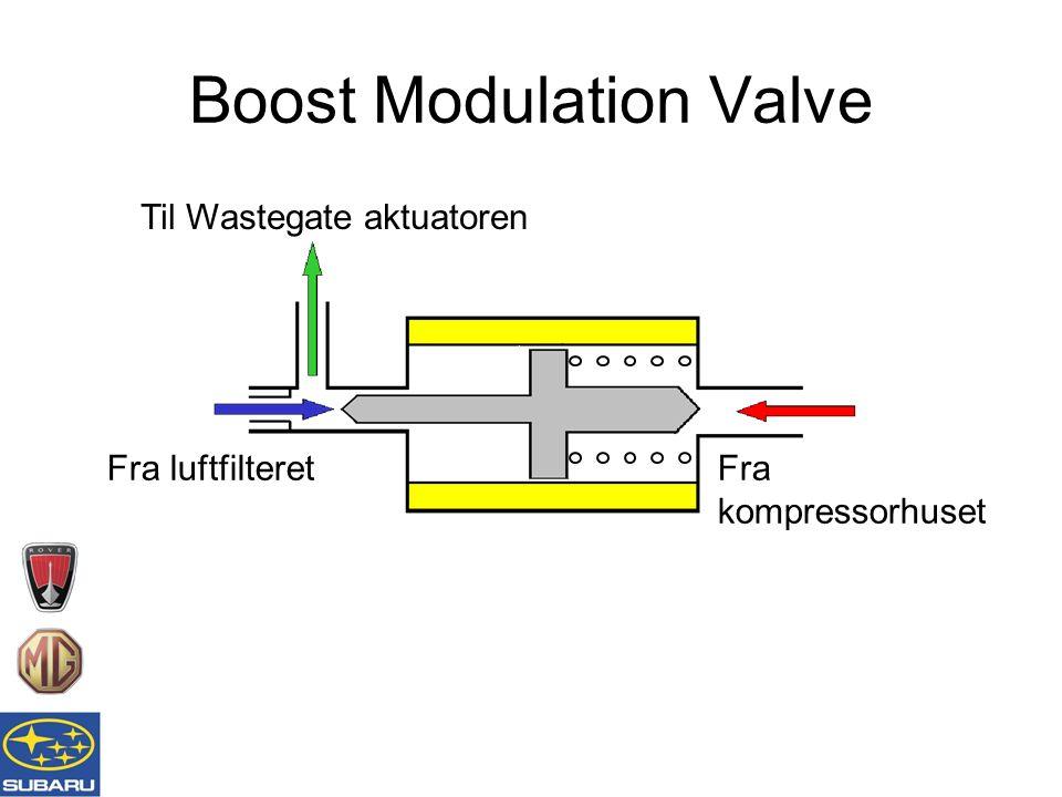 Fra luftfilteret Til Wastegate aktuatoren Fra kompressorhuset Boost Modulation Valve