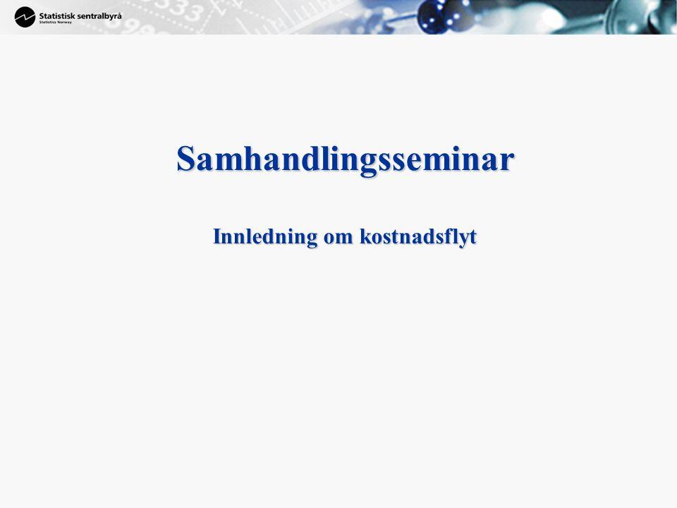 1 Samhandlingsseminar Innledning om kostnadsflyt