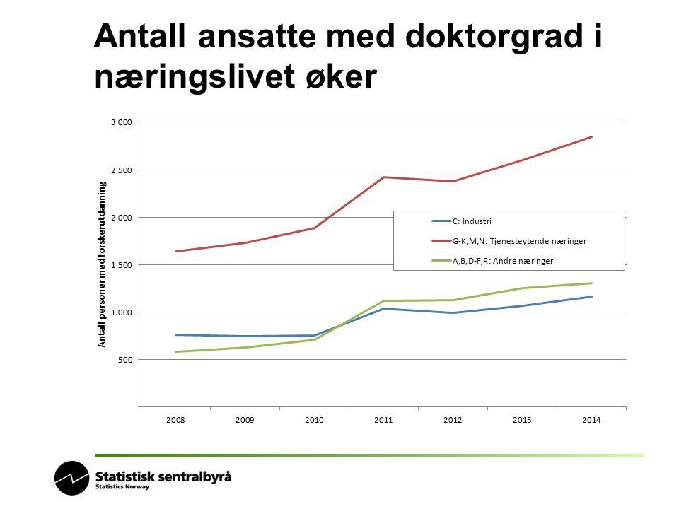 Antall ansatte med doktorgrad i næringslivet øker