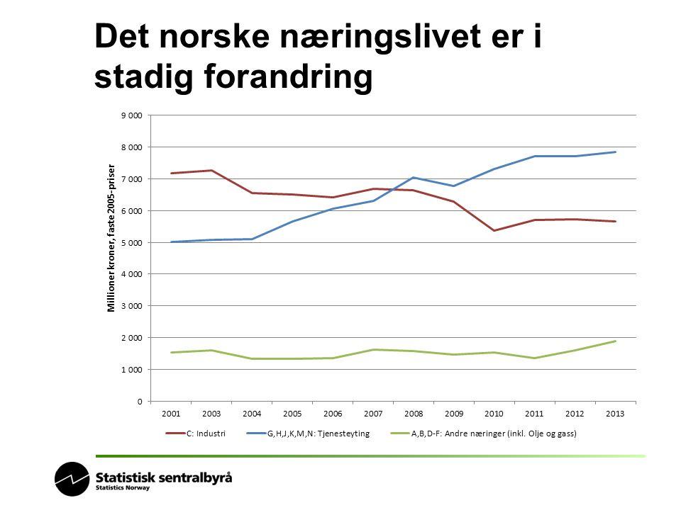 Det norske næringslivet er i stadig forandring