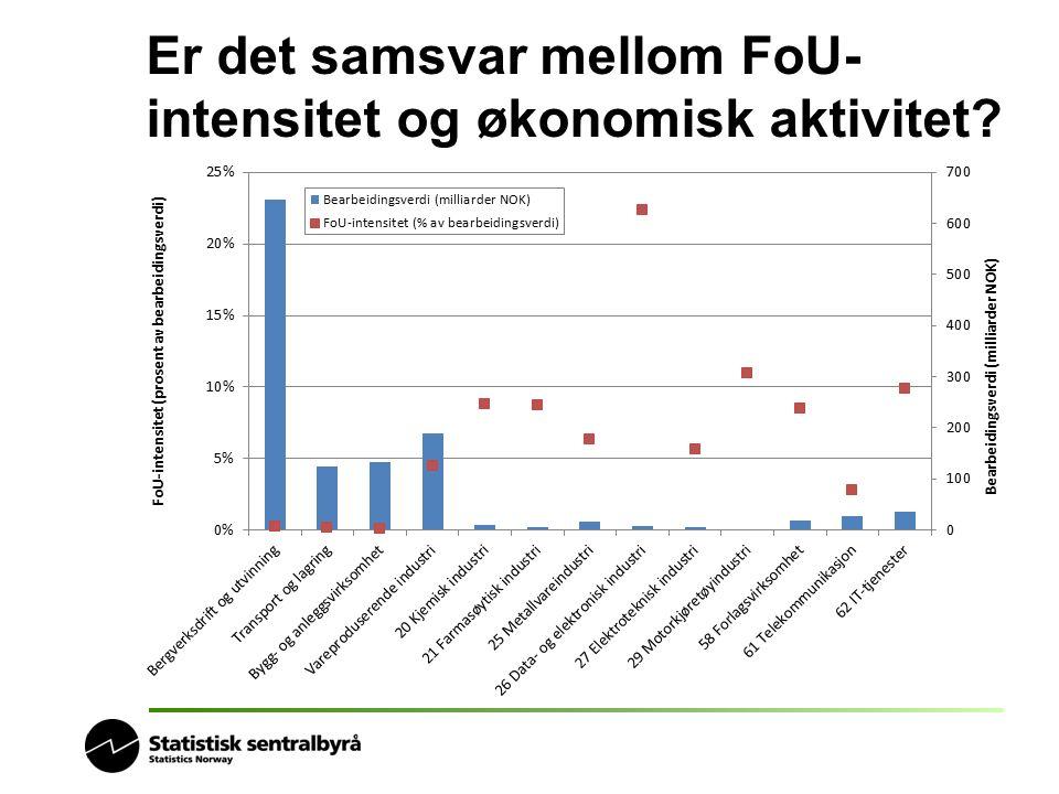 Er det samsvar mellom FoU- intensitet og økonomisk aktivitet