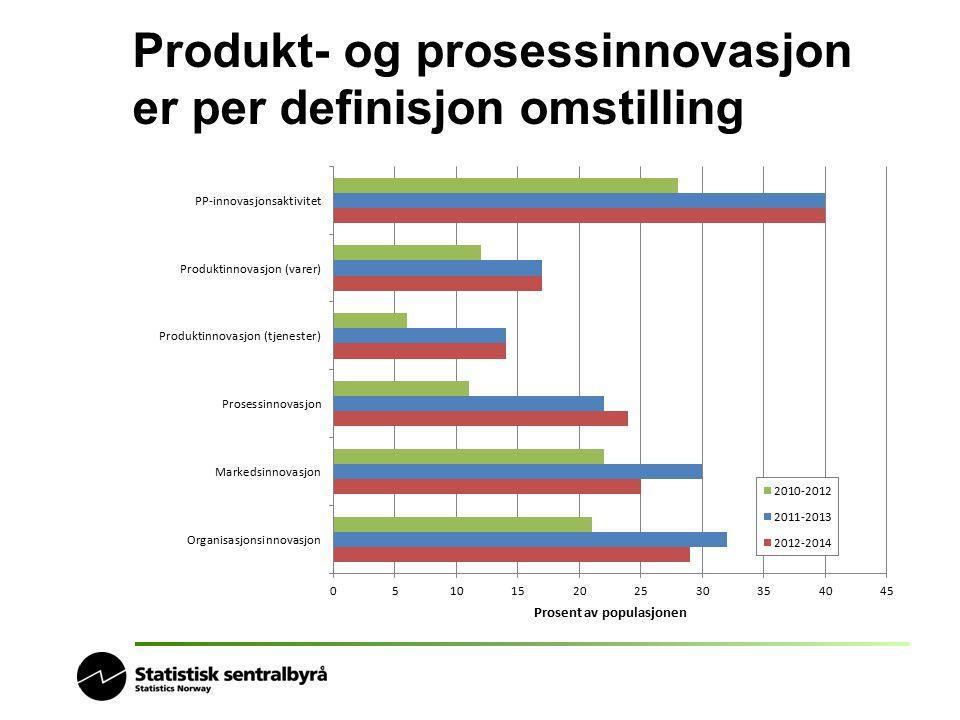 Produkt- og prosessinnovasjon er per definisjon omstilling