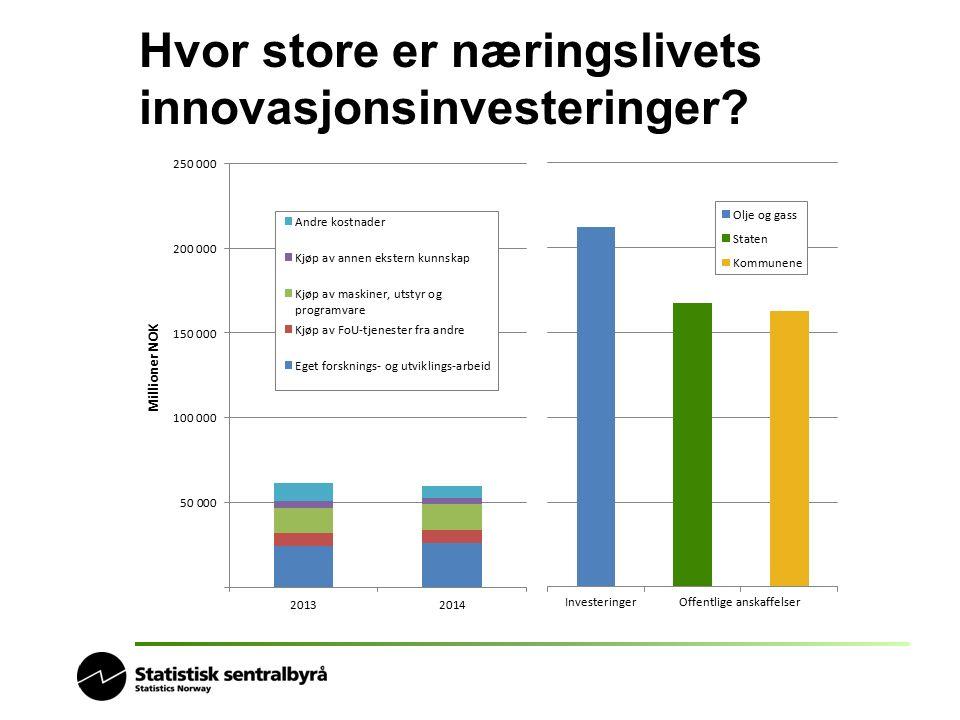Hvor store er næringslivets innovasjonsinvesteringer