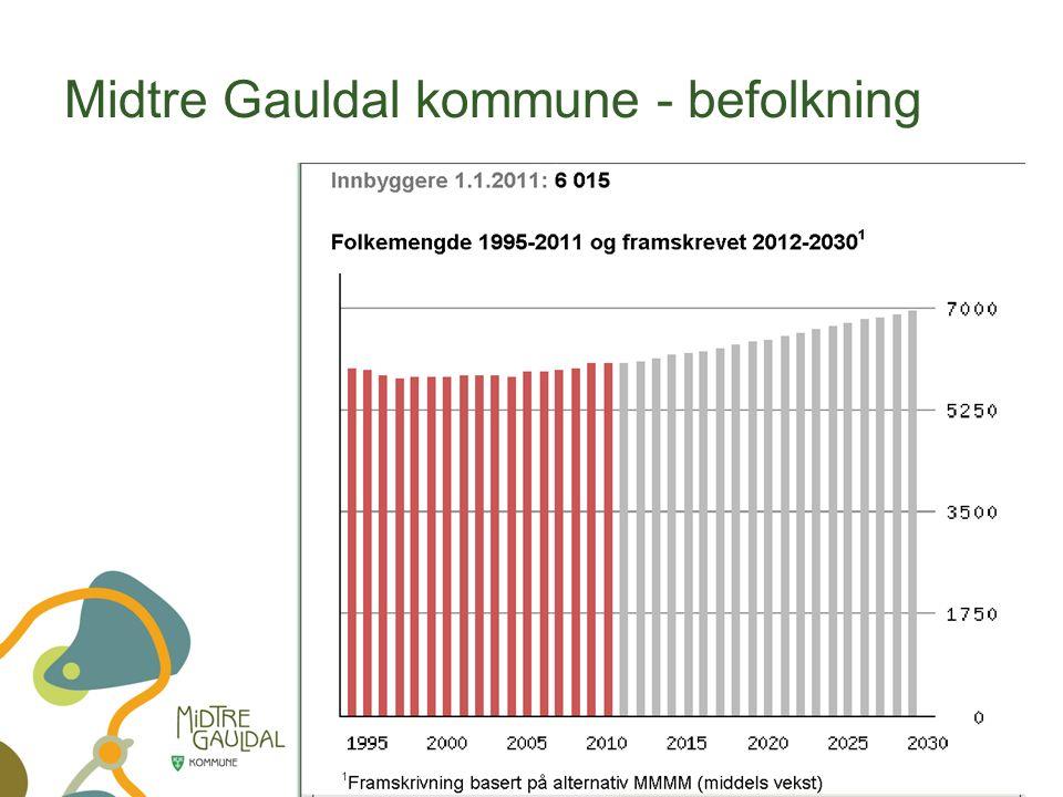 Midtre Gauldal kommune - befolkning