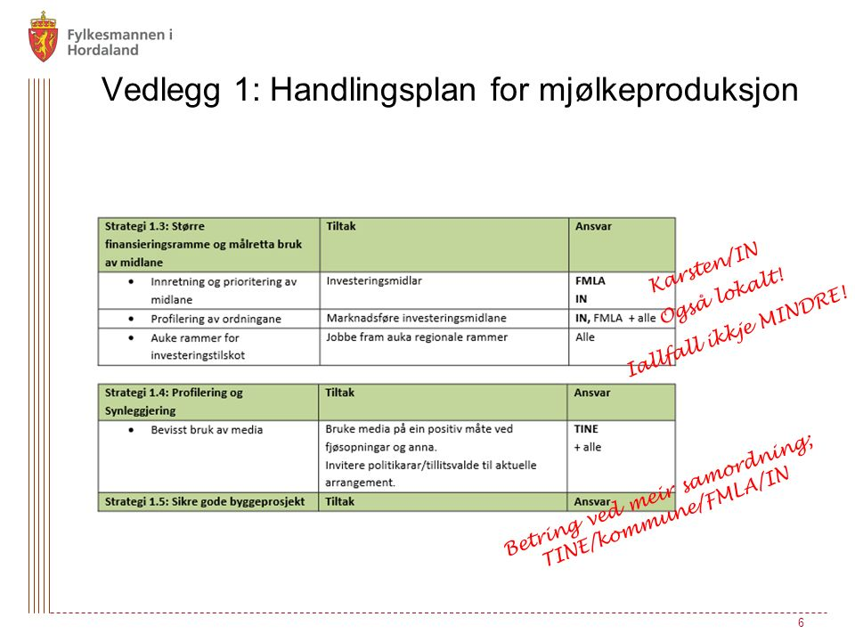 7 Vedlegg 1: Handlingsplan for mjølkeproduksjon Landbruksrådgivinga, leverandørar, andre Aktivitet.