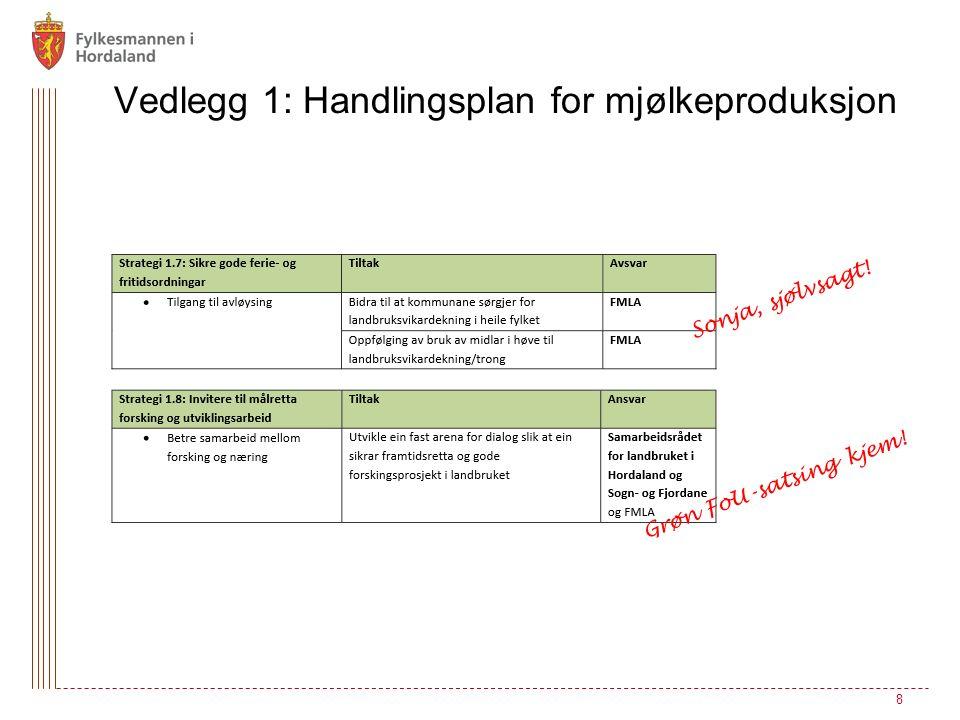 8 Vedlegg 1: Handlingsplan for mjølkeproduksjon Sonja, sjølvsagt! Grøn FoU-satsing kjem!