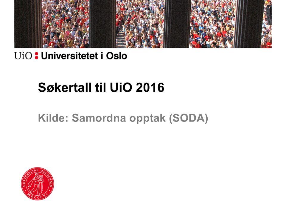 Søkertall til UiO 2016 Kilde: Samordna opptak (SODA)