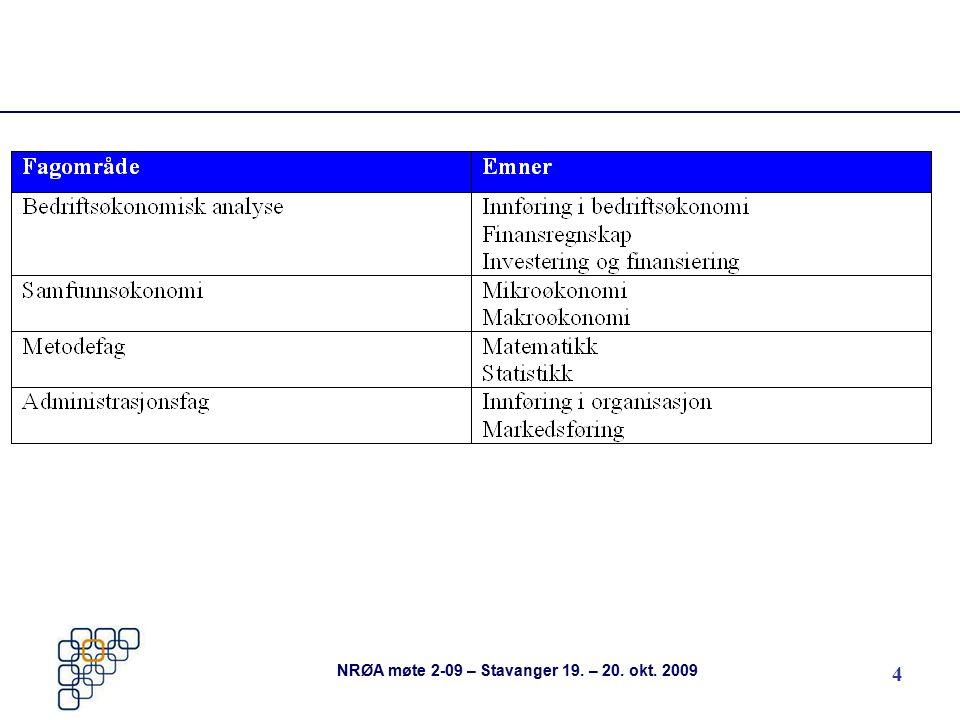 4 NRØA møte 2-09 – Stavanger 19. – 20. okt. 2009