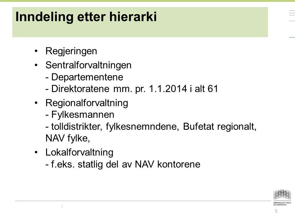 Inndeling etter hierarki Regjeringen Sentralforvaltningen - Departementene - Direktoratene mm.