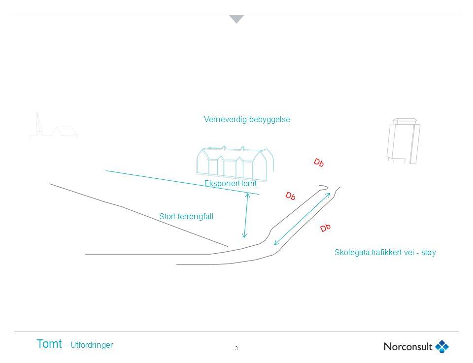 24 Indre organisering Sammenhengende romforløp (landsskap) av fleksibelt garderobe areal.