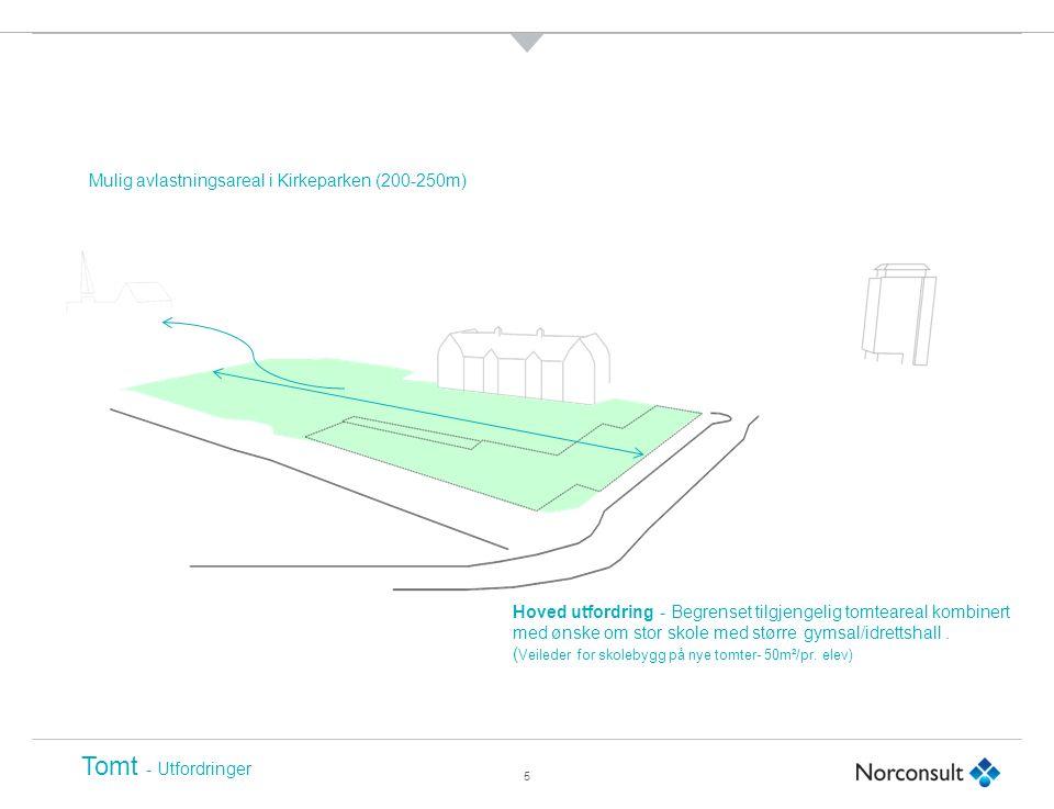 6 Økt grunnflate - 1400m² Gjennom å disponere det nye bygget slik at man kan legge uteareal delvis på takflater og under bygningskropp har vi klart å ivareta tilnærmet samme areal på skolegården som i dag (8700 m²) For 450 elever gir dette 19,3 m²/elev Løsning Uteareal under bygningskropp 660m² (forplass hovedinngang) Uteareal på tak 940m² (indre skolegård)