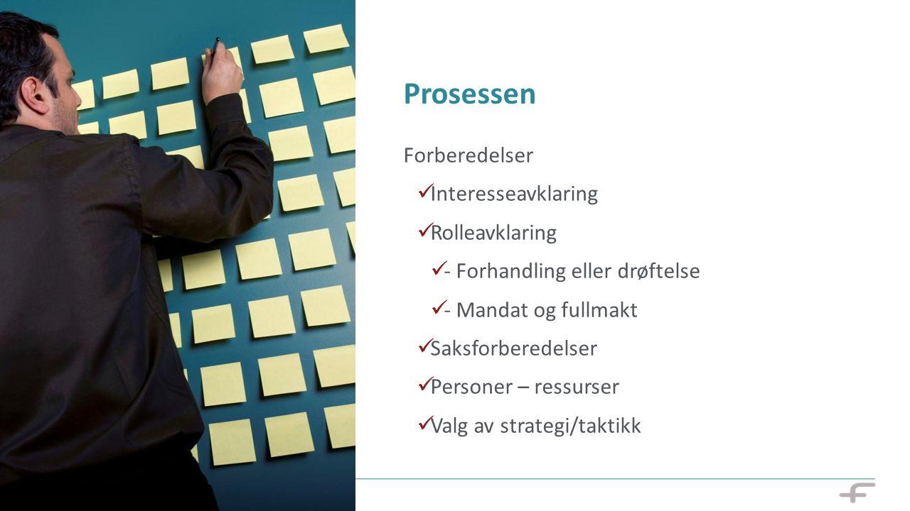 Prosessen Forberedelser Interesseavklaring Rolleavklaring - Forhandling eller drøftelse - Mandat og fullmakt Saksforberedelser Personer – ressurser Valg av strategi/taktikk 28