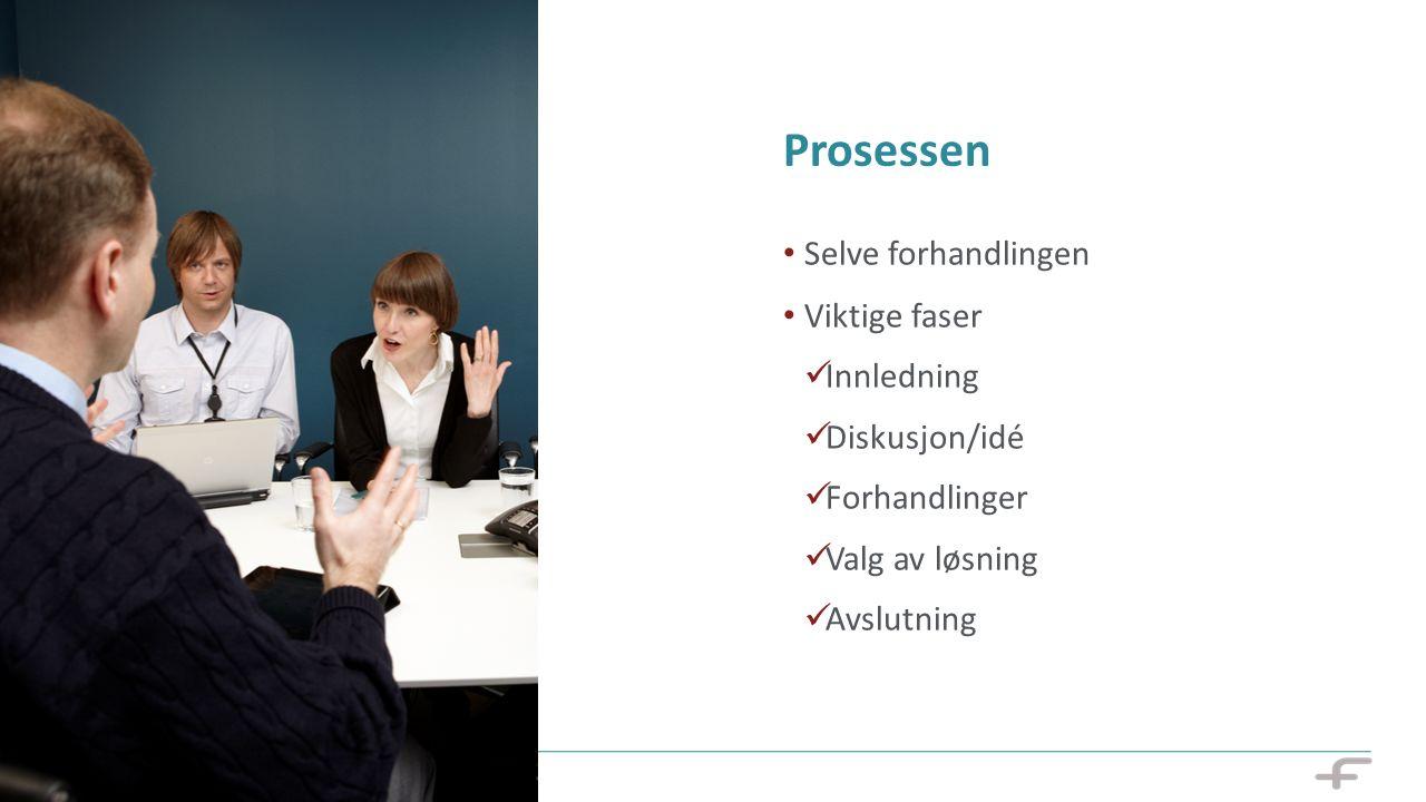 Prosessen Selve forhandlingen Viktige faser Innledning Diskusjon/idé Forhandlinger Valg av løsning Avslutning 29