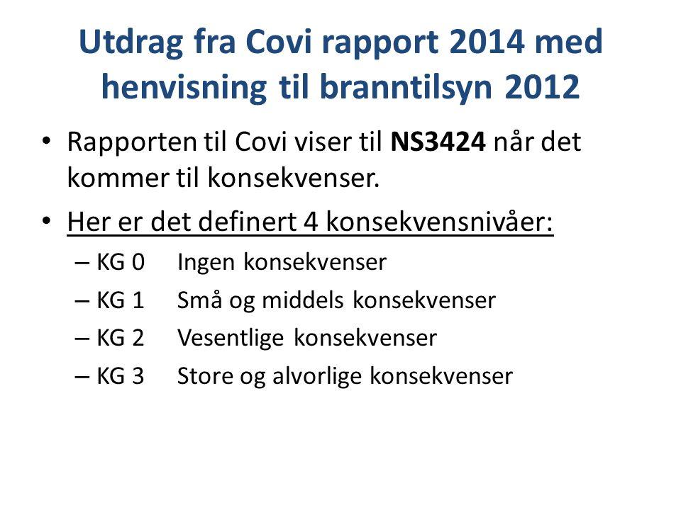 Utdrag fra Covi rapport 2014 med henvisning til branntilsyn 2012 Rapporten til Covi viser til NS3424 når det kommer til konsekvenser.