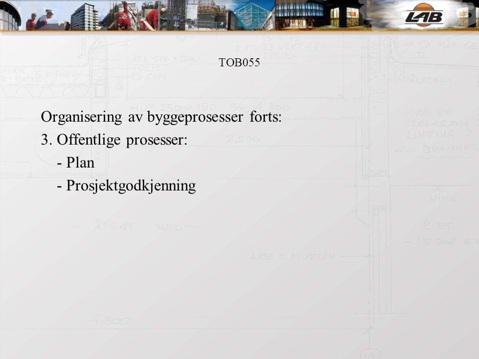 TOB055 Aktører/roller i byggeprosjekter: -Offentlige myndigheter -Byggherre/Tiltakshaver -Entreprenører -Rådgivere / ARK -Prosjekt-/Byggeledere -UE / Leverandører