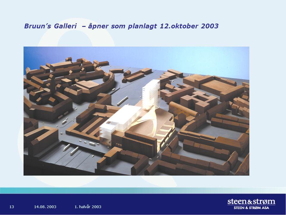 14.08. 20031. halvår 200313 Bruun's Galleri – åpner som planlagt 12.oktober 2003
