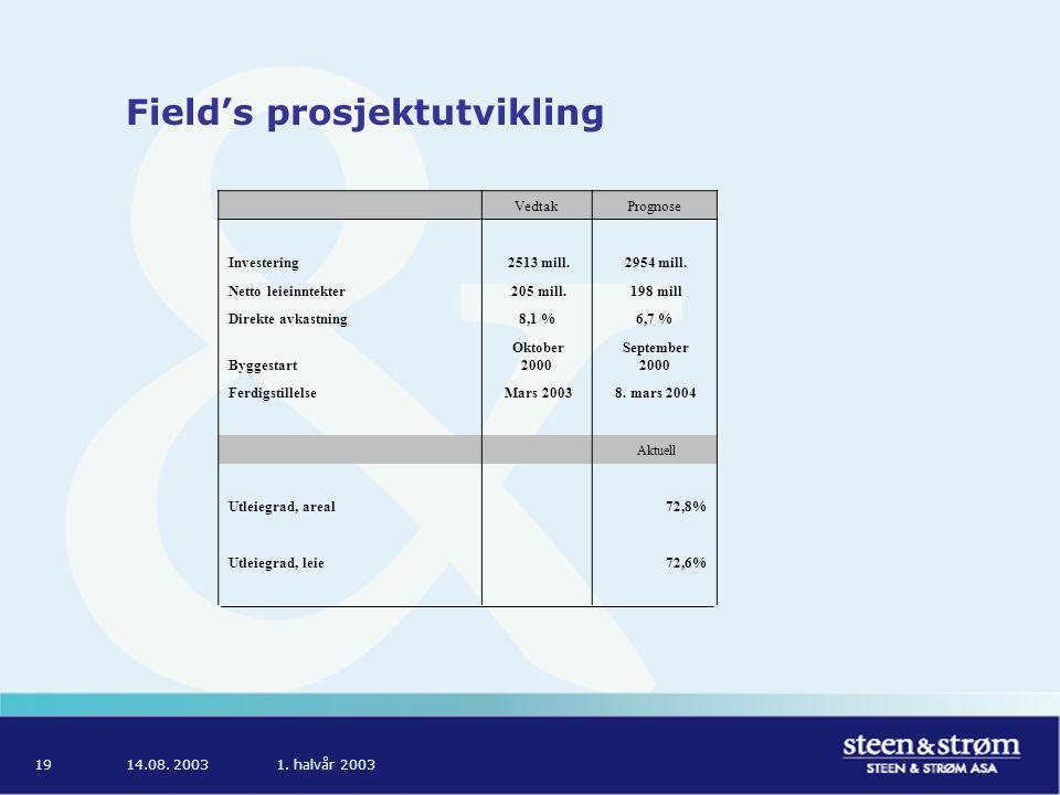 14.08. 20031. halvår 200319 Field's prosjektutvikling VedtakPrognose Investering 2513 mill.
