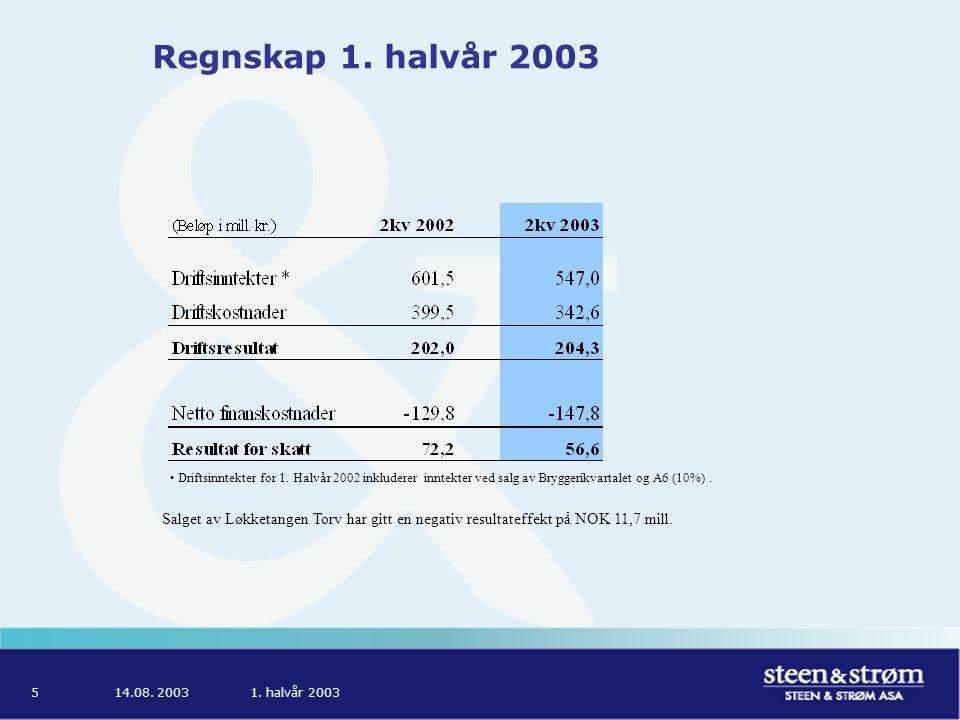 14.08. 20031. halvår 20035 Regnskap 1. halvår 2003 Driftsinntekter for 1.
