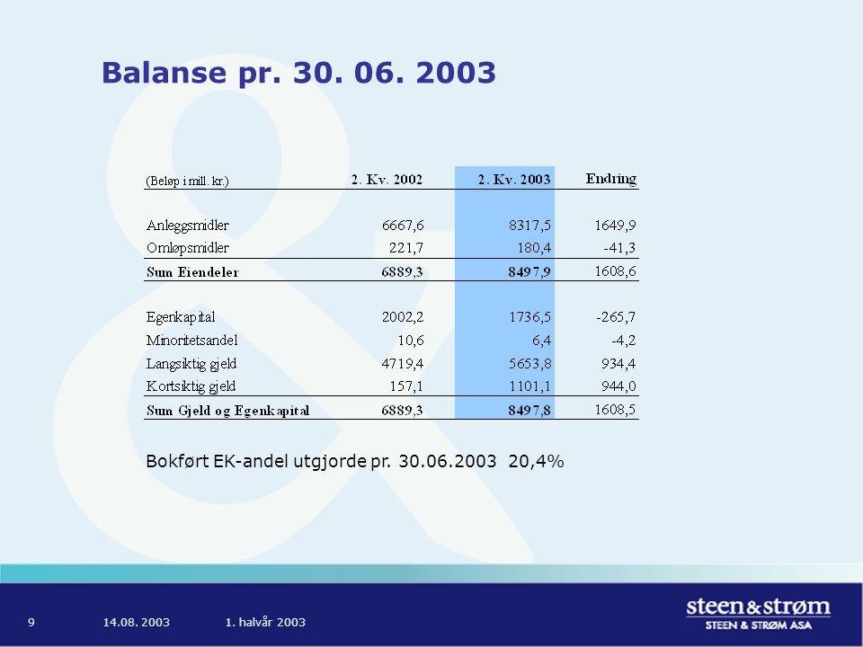 14.08. 20031. halvår 20039 Balanse pr. 30. 06. 2003 Bokført EK-andel utgjorde pr. 30.06.2003 20,4%