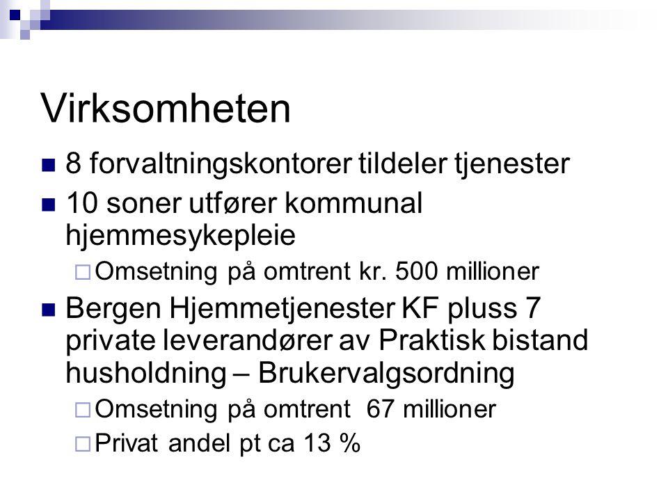 Virksomheten 8 forvaltningskontorer tildeler tjenester 10 soner utfører kommunal hjemmesykepleie  Omsetning på omtrent kr. 500 millioner Bergen Hjemm