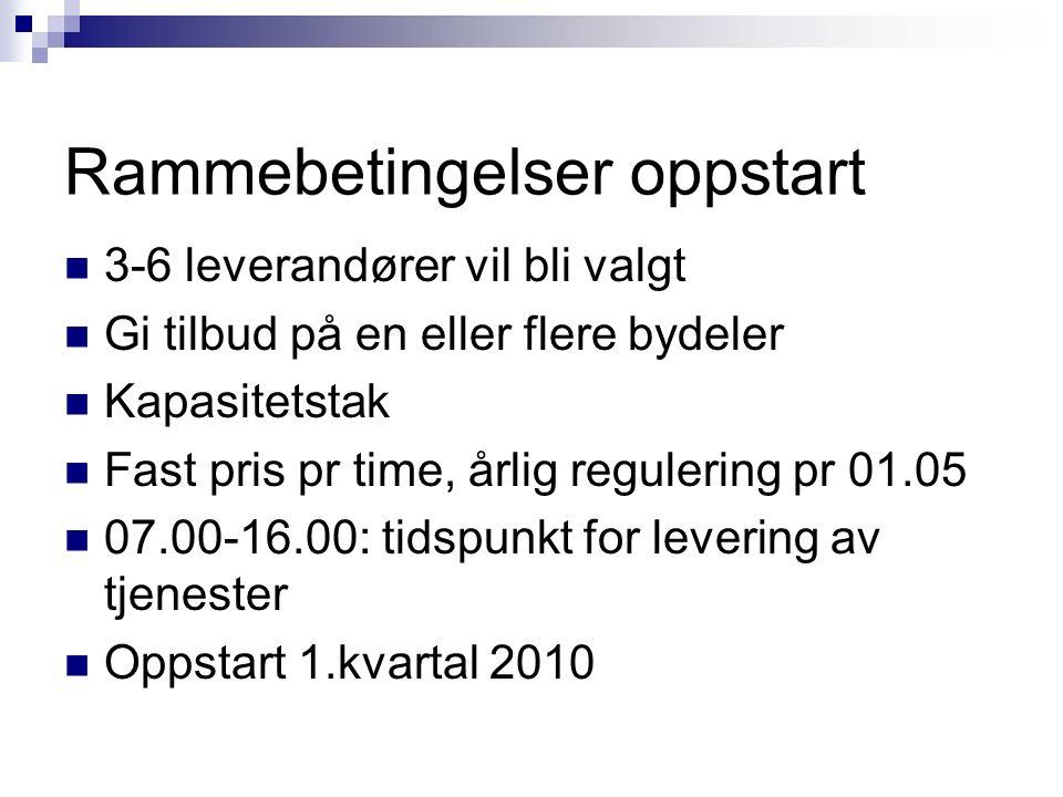 Rammebetingelser oppstart 3-6 leverandører vil bli valgt Gi tilbud på en eller flere bydeler Kapasitetstak Fast pris pr time, årlig regulering pr 01.05 07.00-16.00: tidspunkt for levering av tjenester Oppstart 1.kvartal 2010