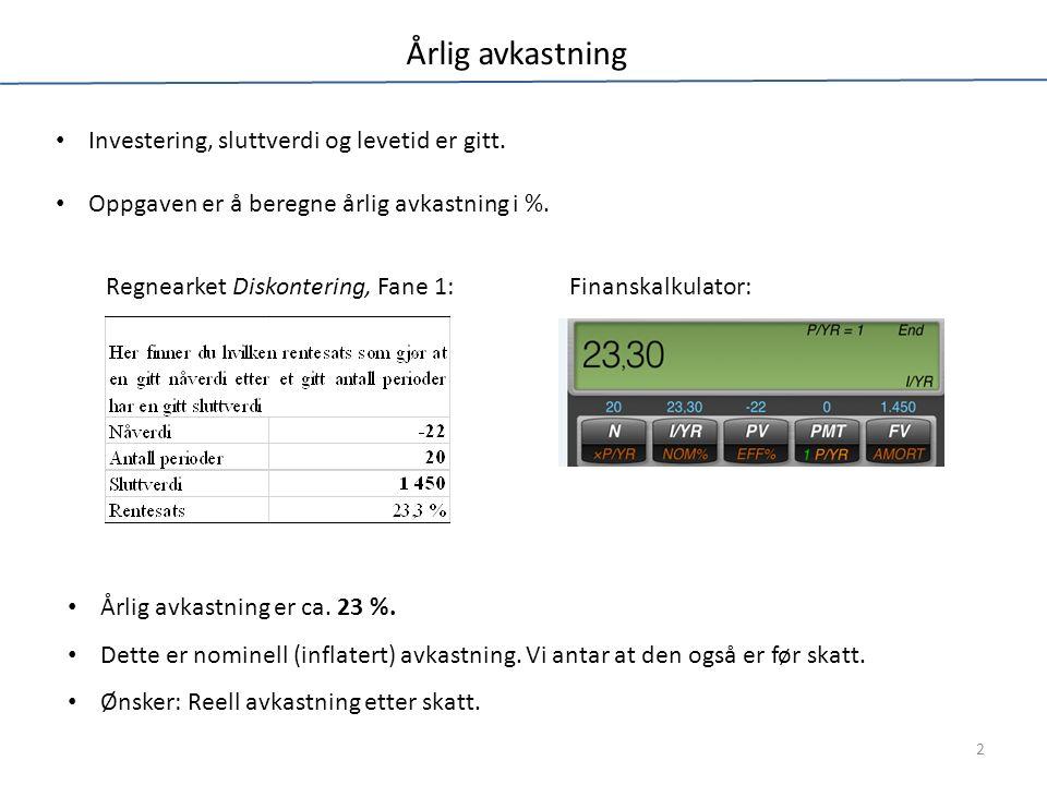 Årlig avkastning Regnearket Diskontering, Fane 1:Finanskalkulator: Investering, sluttverdi og levetid er gitt.