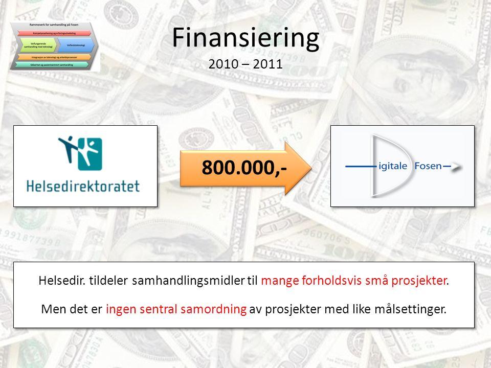 Finansiering 2010 – 2011 Helsedir.