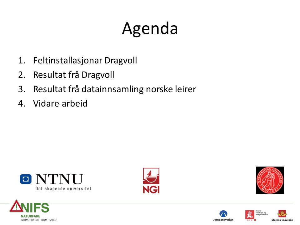 Agenda 1.Feltinstallasjonar Dragvoll 2.Resultat frå Dragvoll 3.Resultat frå datainnsamling norske leirer 4.Vidare arbeid