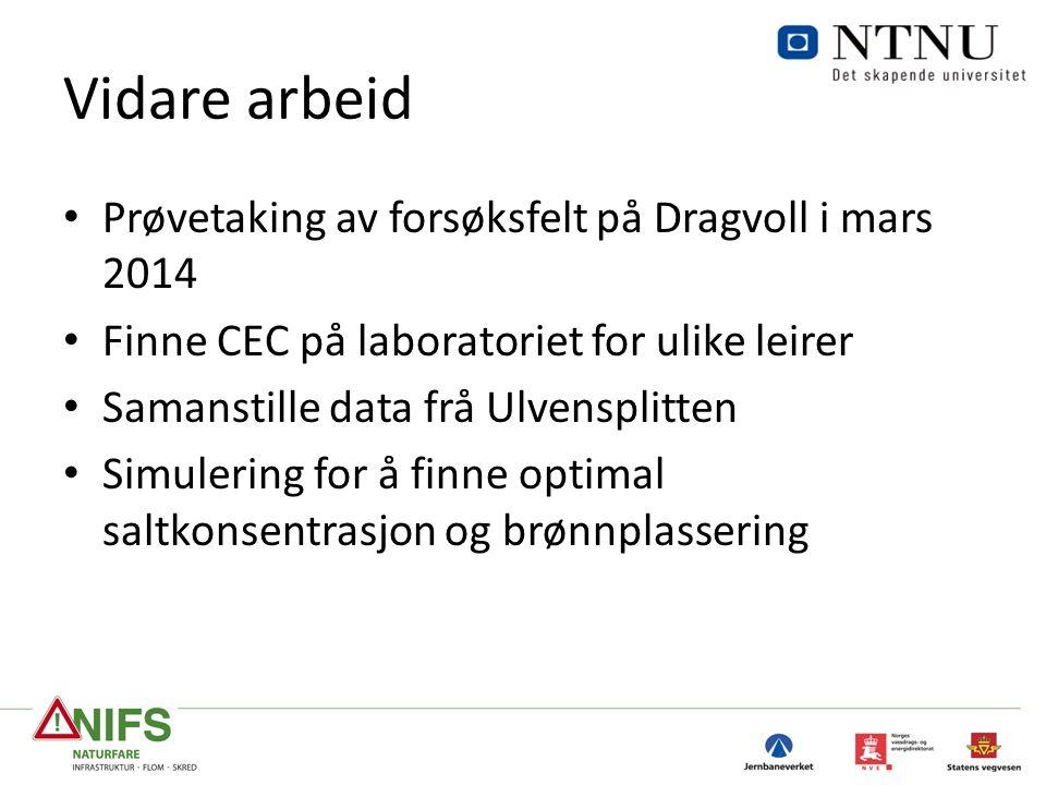Vidare arbeid Prøvetaking av forsøksfelt på Dragvoll i mars 2014 Finne CEC på laboratoriet for ulike leirer Samanstille data frå Ulvensplitten Simulering for å finne optimal saltkonsentrasjon og brønnplassering