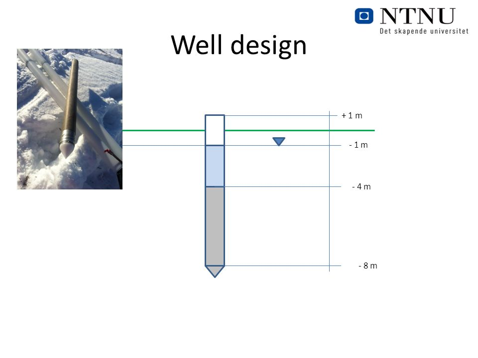 Well design - 1 m - 4 m - 8 m + 1 m