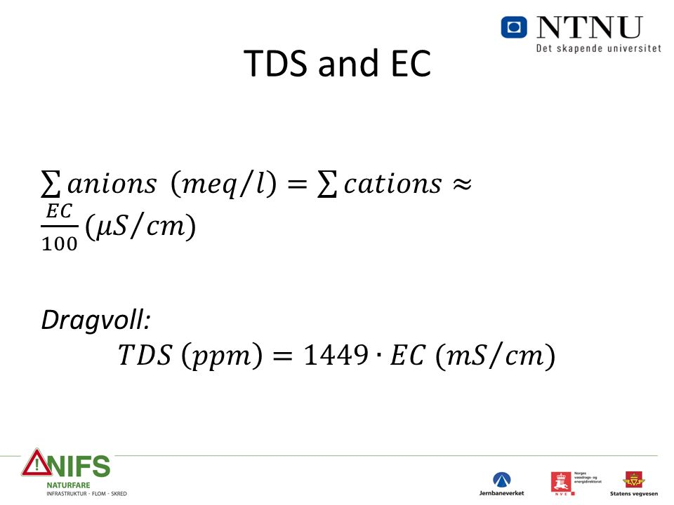 TDS and EC